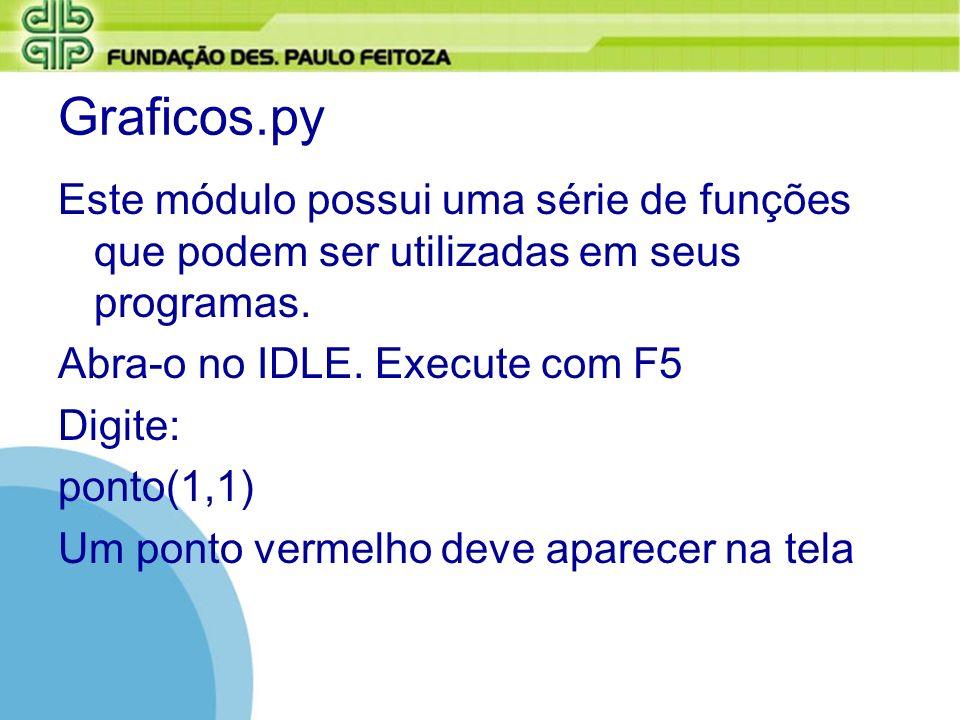Graficos.py Este módulo possui uma série de funções que podem ser utilizadas em seus programas. Abra-o no IDLE. Execute com F5 Digite: ponto(1,1) Um p