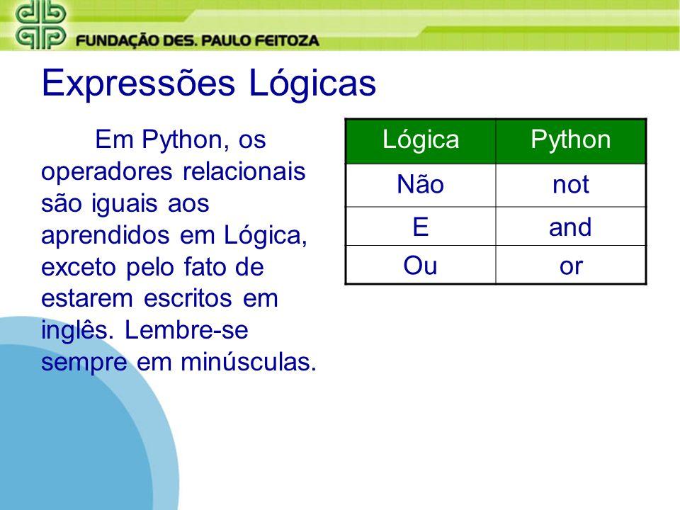 Expressões Lógicas Em Python, os operadores relacionais são iguais aos aprendidos em Lógica, exceto pelo fato de estarem escritos em inglês. Lembre-se