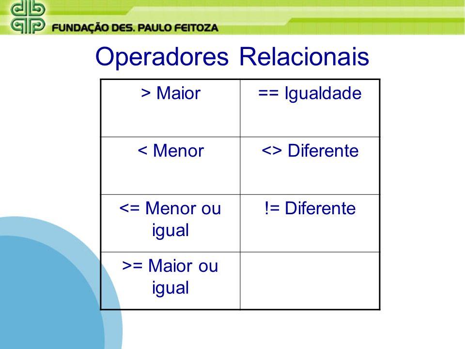 Operadores Relacionais > Maior== Igualdade < Menor<> Diferente <= Menor ou igual != Diferente >= Maior ou igual