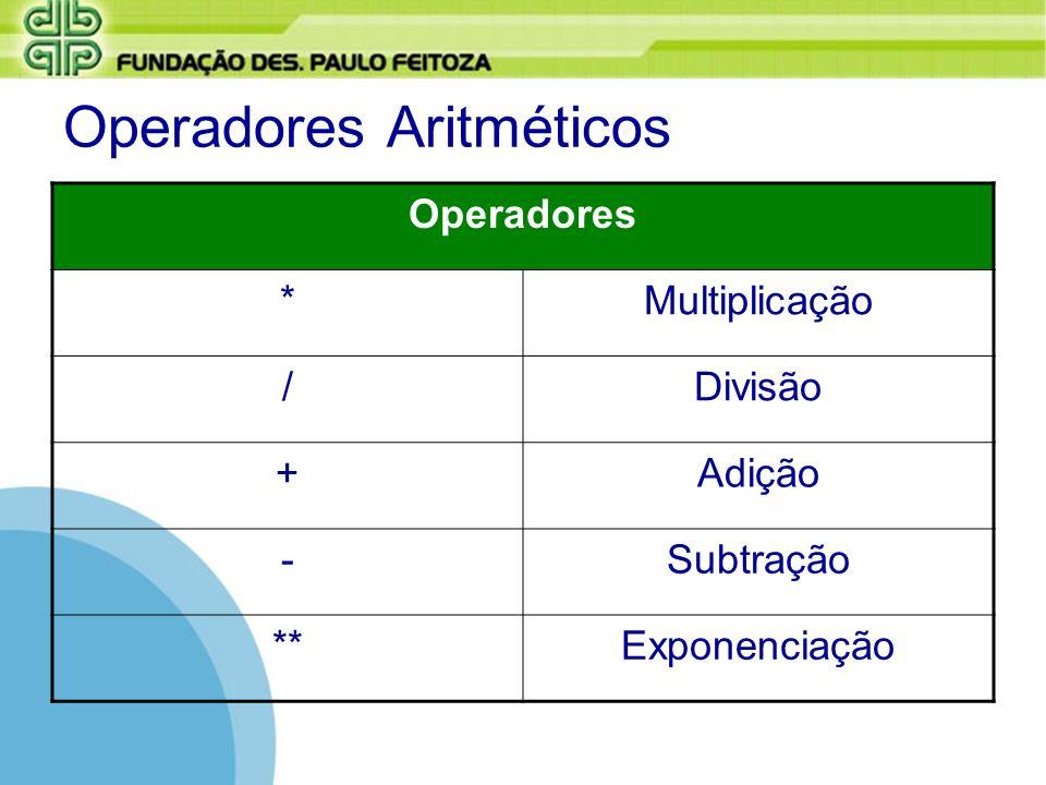 Operadores Aritméticos Operadores *Multiplicação /Divisão +Adição -Subtração **Exponenciação
