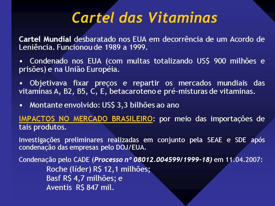 Cartel das Vitaminas Cartel Mundial desbaratado nos EUA em decorrência de um Acordo de Leniência. Funcionou de 1989 a 1999. Condenado nos EUA (com mul