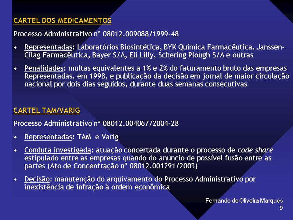 Fernando de Oliveira Marques 9 CARTEL DOS MEDICAMENTOS Processo Administrativo nº 08012.009088/1999-48 Representadas: Laboratórios Biosintética, BYK Q