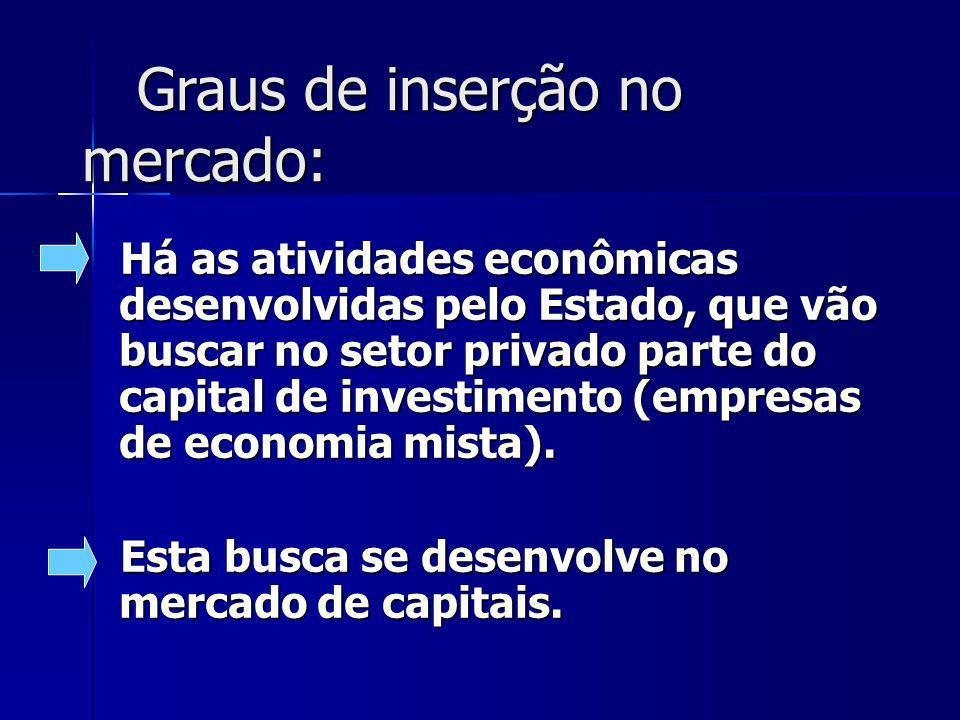 Graus de inserção no mercado: Graus de inserção no mercado: Há as atividades econômicas desenvolvidas pelo Estado, que vão buscar no setor privado parte do capital de investimento (empresas de economia mista).