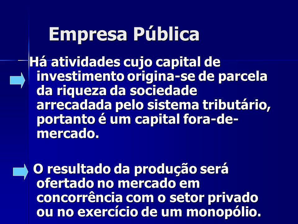 Empresa Pública Empresa Pública Há atividades cujo capital de investimento origina-se de parcela da riqueza da sociedade arrecadada pelo sistema tribu