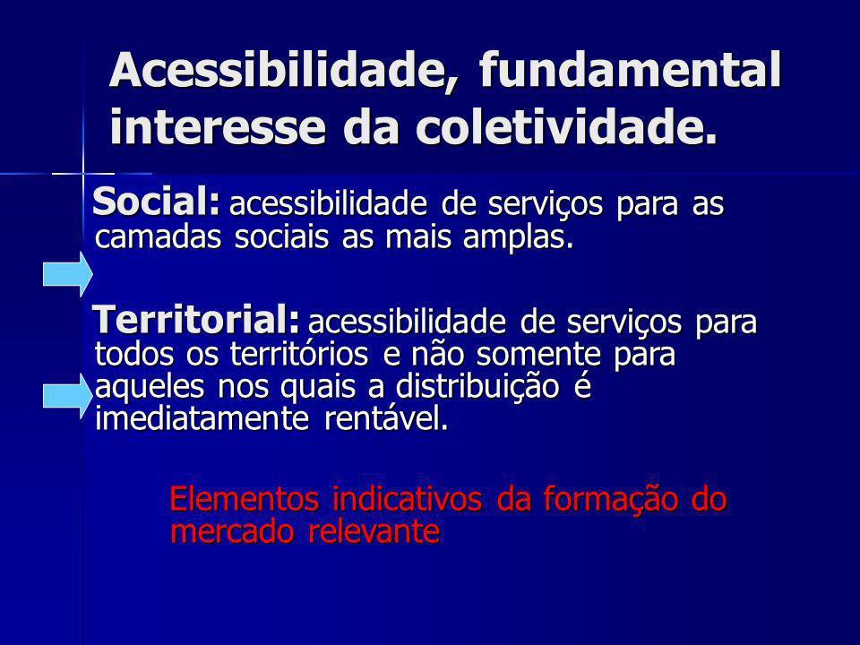Acessibilidade, fundamental interesse da coletividade. Social: acessibilidade de serviços para as camadas sociais as mais amplas. Social: acessibilida