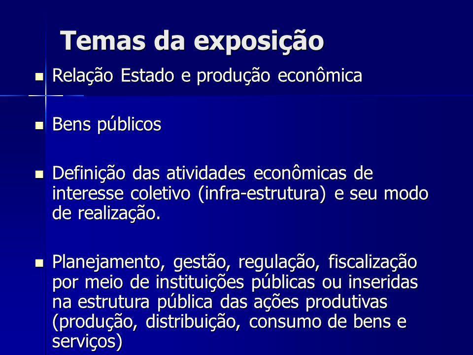 Temas da exposição Relação Estado e produção econômica Relação Estado e produção econômica Bens públicos Bens públicos Definição das atividades econômicas de interesse coletivo (infra-estrutura) e seu modo de realização.