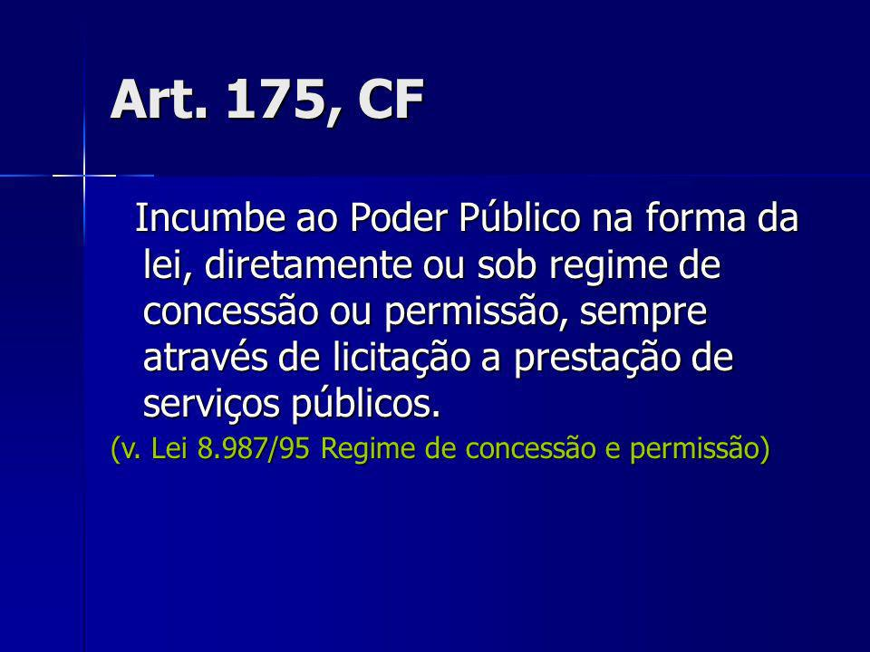 Art. 175, CF Incumbe ao Poder Público na forma da lei, diretamente ou sob regime de concessão ou permissão, sempre através de licitação a prestação de