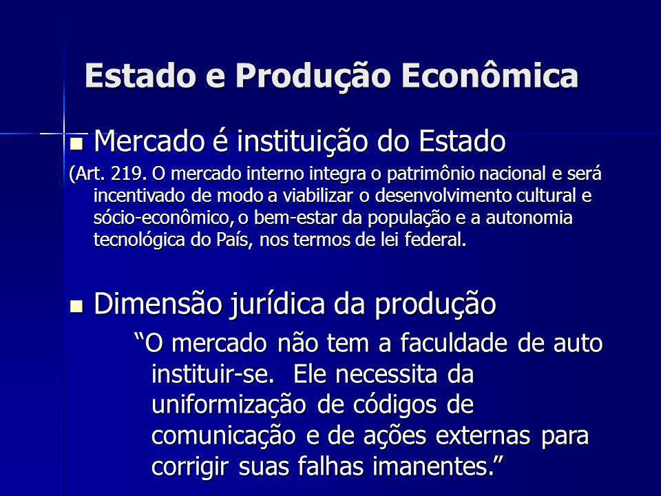 Estado e Produção Econômica Mercado é instituição do Estado Mercado é instituição do Estado (Art. 219. O mercado interno integra o patrimônio nacional