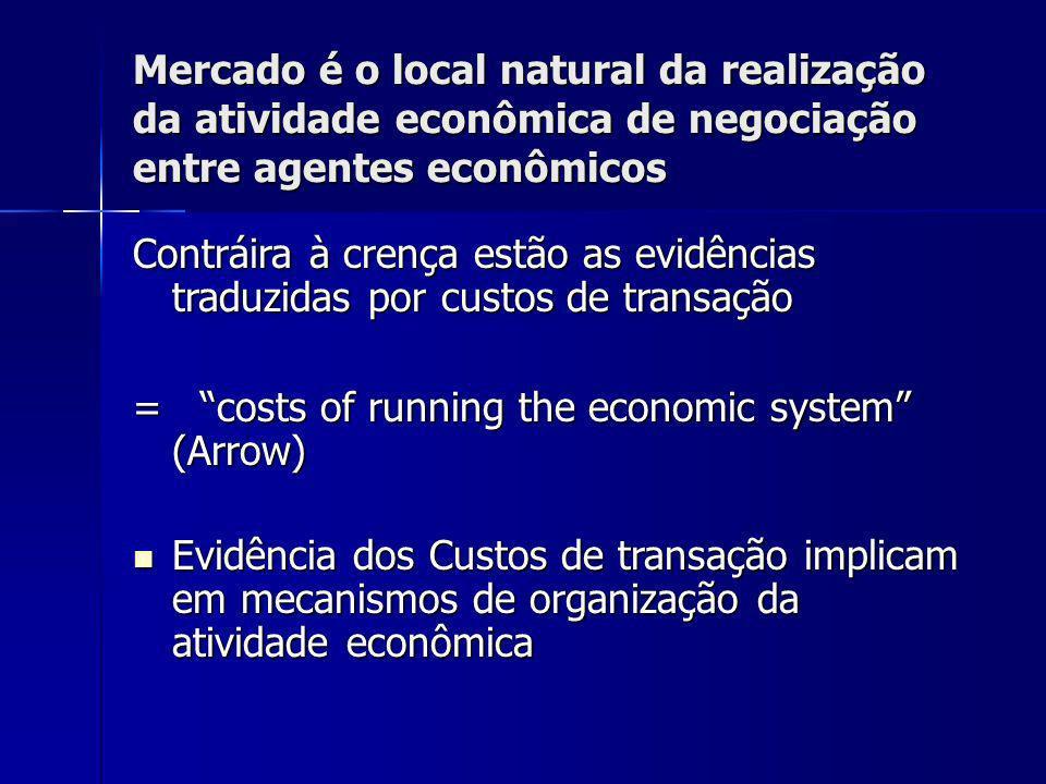 Mercado é o local natural da realização da atividade econômica de negociação entre agentes econômicos Contráira à crença estão as evidências traduzida