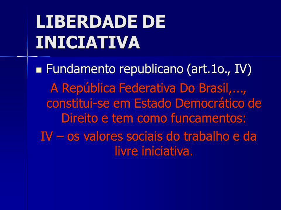 LIBERDADE DE INICIATIVA Fundamento republicano (art.1o., IV) Fundamento republicano (art.1o., IV) A República Federativa Do Brasil,..., constitui-se e