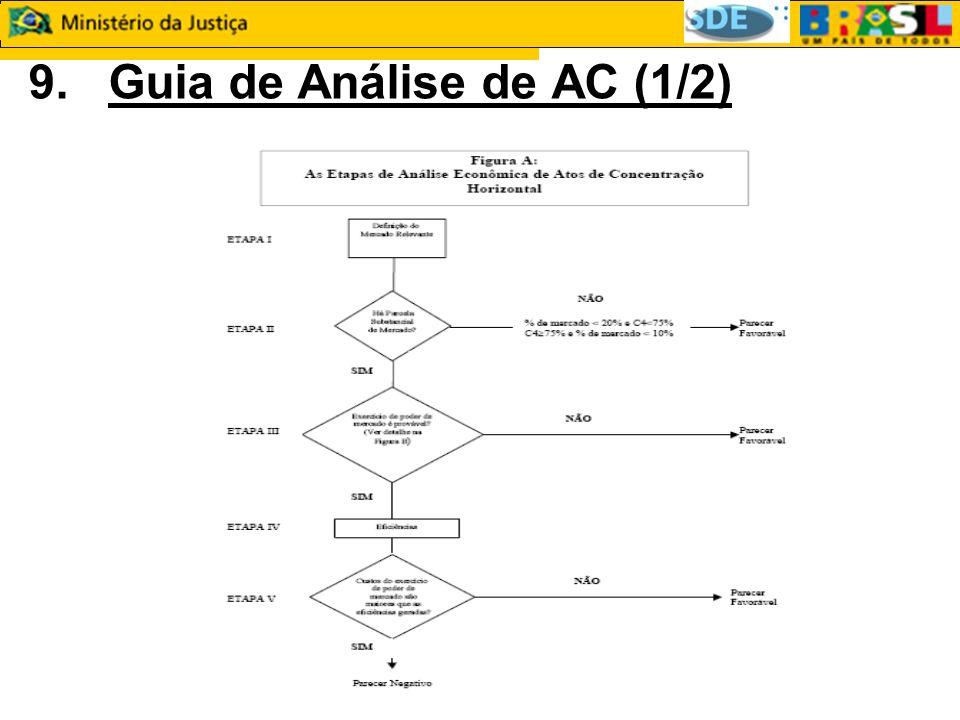 9. Guia de Análise de AC (1/2)