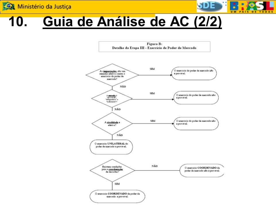 10. Guia de Análise de AC (2/2)