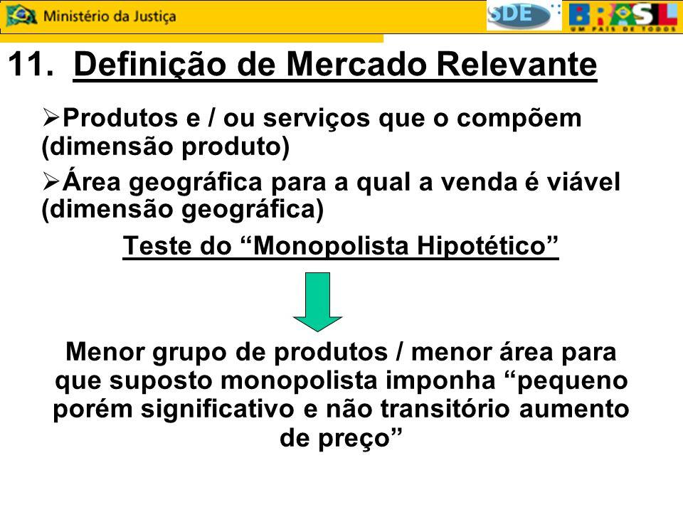 11. Definição de Mercado Relevante Produtos e / ou serviços que o compõem (dimensão produto) Área geográfica para a qual a venda é viável (dimensão ge