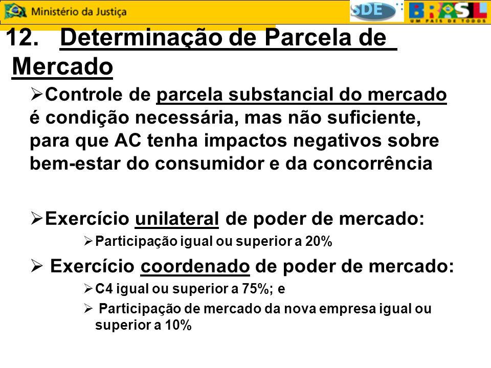 12. Determinação de Parcela de Mercado Controle de parcela substancial do mercado é condição necessária, mas não suficiente, para que AC tenha impacto
