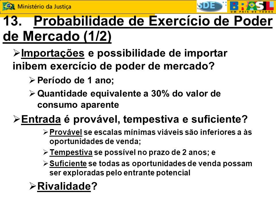 13. Probabilidade de Exercício de Poder de Mercado (1/2) Importações e possibilidade de importar inibem exercício de poder de mercado? Período de 1 an