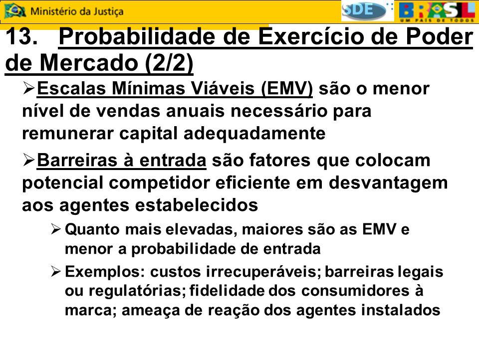 13. Probabilidade de Exercício de Poder de Mercado (2/2) Escalas Mínimas Viáveis (EMV) são o menor nível de vendas anuais necessário para remunerar ca