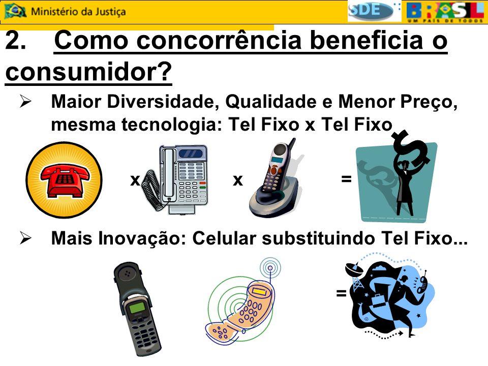 2.Como concorrência beneficia o consumidor.