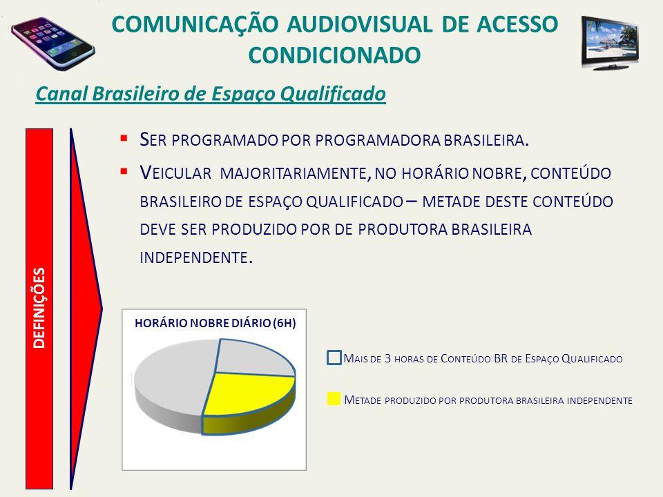 Canal Brasileiro de Espaço Qualificado COMUNICAÇÃO AUDIOVISUAL DE ACESSO CONDICIONADO DEFINIÇÕES S ER PROGRAMADO POR PROGRAMADORA BRASILEIRA. V EICULA