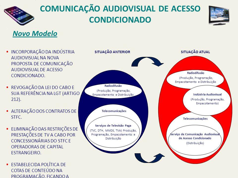 Novo Modelo COMUNICAÇÃO AUDIOVISUAL DE ACESSO CONDICIONADO INCORPORAÇÃO DA INDÚSTRIA AUDIOVISUAL NA NOVA PROPOSTA DE COMUNICAÇÃO AUDIOVISUAL DE ACESSO