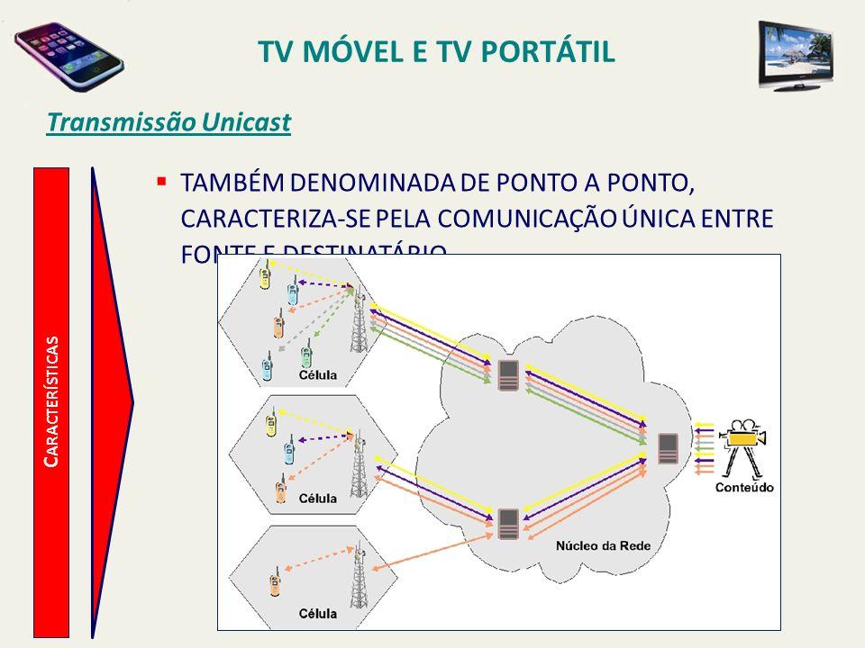 C ARACTERÍSTICAS TAMBÉM DENOMINADA DE PONTO A PONTO, CARACTERIZA-SE PELA COMUNICAÇÃO ÚNICA ENTRE FONTE E DESTINATÁRIO. Transmissão Unicast TV MÓVEL E