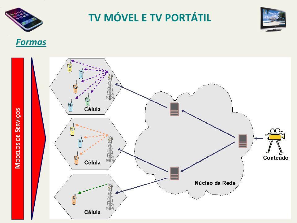 M ODELOS DE S ERVIÇOS Formas TV MÓVEL E TV PORTÁTIL