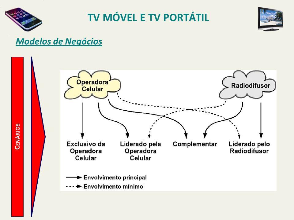 C ENÁRIOS Modelos de Negócios TV MÓVEL E TV PORTÁTIL