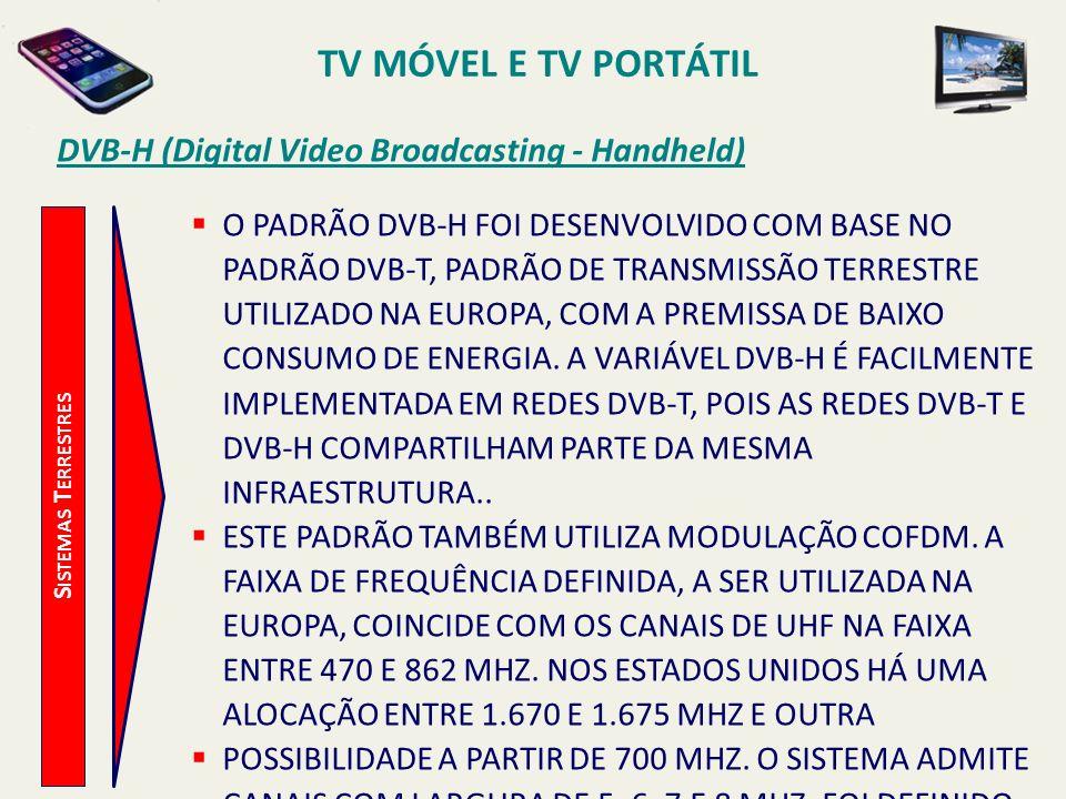 S ISTEMAS T ERRESTRES DVB-H (Digital Video Broadcasting - Handheld) O PADRÃO DVB-H FOI DESENVOLVIDO COM BASE NO PADRÃO DVB-T, PADRÃO DE TRANSMISSÃO TE