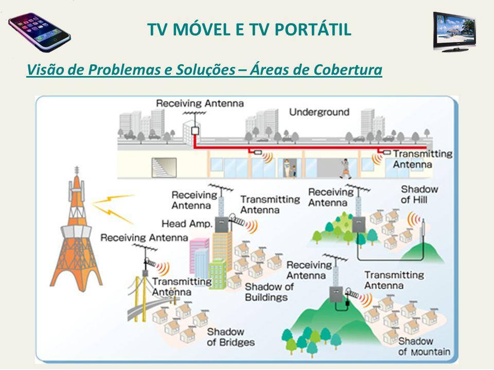 Visão de Problemas e Soluções – Áreas de Cobertura TV MÓVEL E TV PORTÁTIL