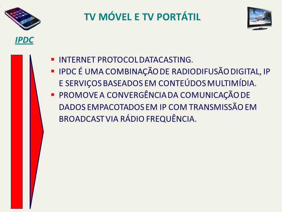 INTERNET PROTOCOL DATACASTING. IPDC É UMA COMBINAÇÃO DE RADIODIFUSÃO DIGITAL, IP E SERVIÇOS BASEADOS EM CONTEÚDOS MULTIMÍDIA. PROMOVE A CONVERGÊNCIA D