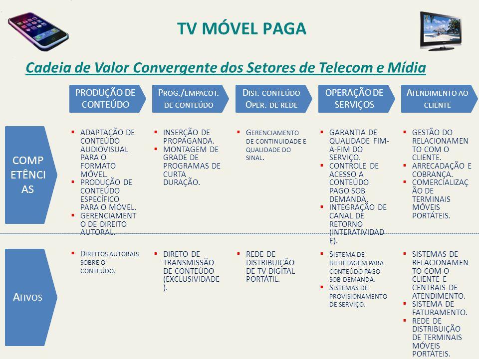TV MÓVEL PAGA Cadeia de Valor Convergente dos Setores de Telecom e Mídia COMP ETÊNCI AS A TIVOS ADAPTAÇÃO DE CONTEÚDO AUDIOVISUAL PARA O FORMATO MÓVEL