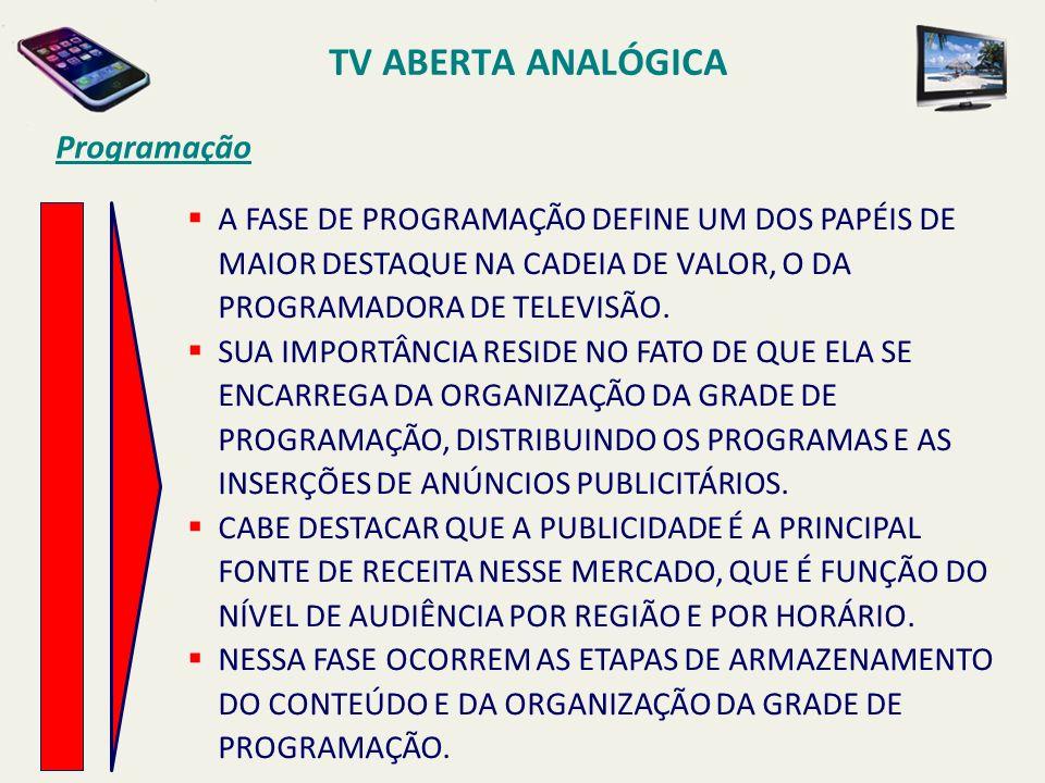 TV ABERTA ANALÓGICA Programação A FASE DE PROGRAMAÇÃO DEFINE UM DOS PAPÉIS DE MAIOR DESTAQUE NA CADEIA DE VALOR, O DA PROGRAMADORA DE TELEVISÃO. SUA I