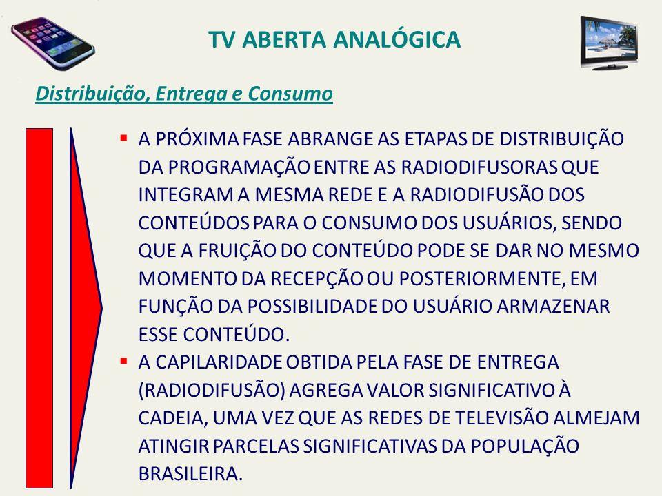 TV ABERTA ANALÓGICA Distribuição, Entrega e Consumo A PRÓXIMA FASE ABRANGE AS ETAPAS DE DISTRIBUIÇÃO DA PROGRAMAÇÃO ENTRE AS RADIODIFUSORAS QUE INTEGR
