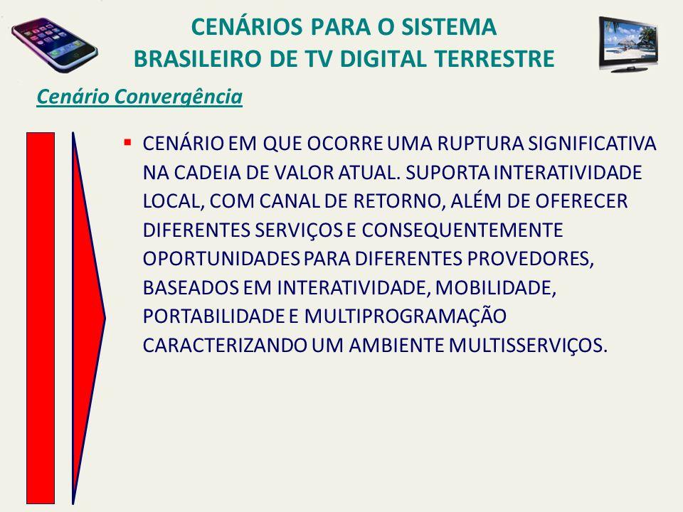 Cenário Convergência CENÁRIO EM QUE OCORRE UMA RUPTURA SIGNIFICATIVA NA CADEIA DE VALOR ATUAL. SUPORTA INTERATIVIDADE LOCAL, COM CANAL DE RETORNO, ALÉ