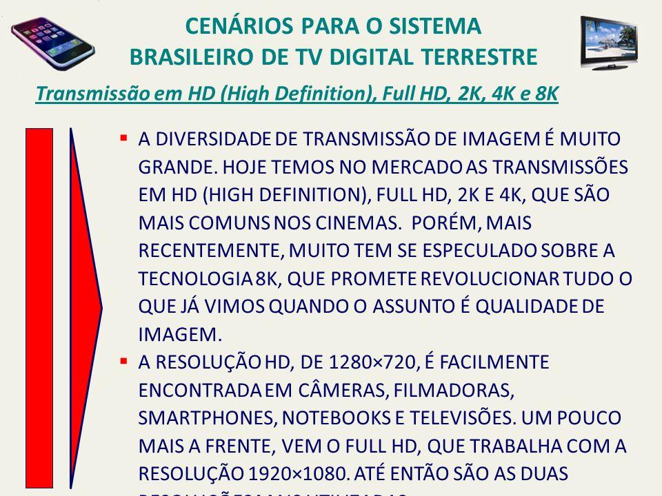 Transmissão em HD (High Definition), Full HD, 2K, 4K e 8K A DIVERSIDADE DE TRANSMISSÃO DE IMAGEM É MUITO GRANDE. HOJE TEMOS NO MERCADO AS TRANSMISSÕES