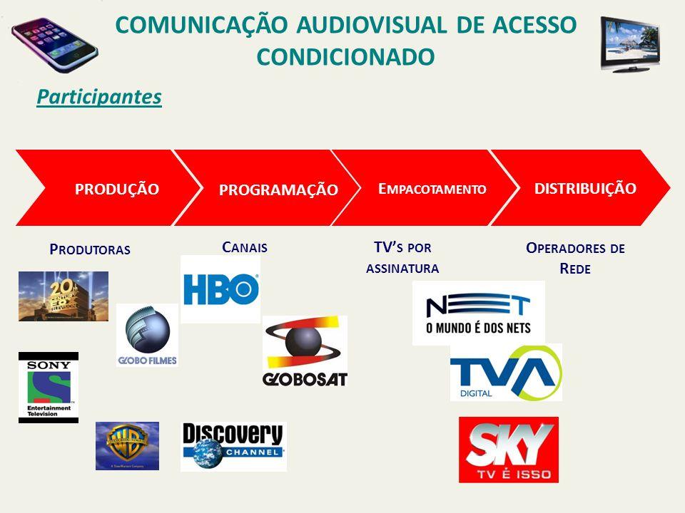 Participantes COMUNICAÇÃO AUDIOVISUAL DE ACESSO CONDICIONADO PRODUÇÃO PROGRAMAÇÃO E MPACOTAMENTO DISTRIBUIÇÃO P RODUTORAS C ANAIS TV S POR ASSINATURA