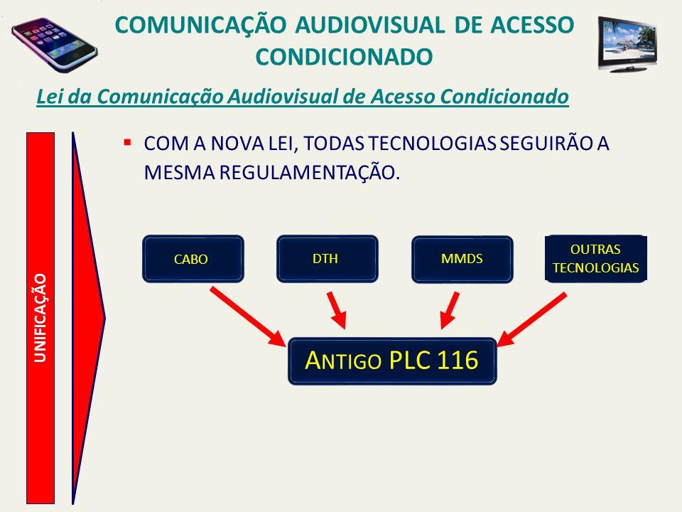 UNIFICAÇÃO Lei da Comunicação Audiovisual de Acesso Condicionado COMUNICAÇÃO AUDIOVISUAL DE ACESSO CONDICIONADO CABO DTH MMDS OUTRAS TECNOLOGIAS A NTI