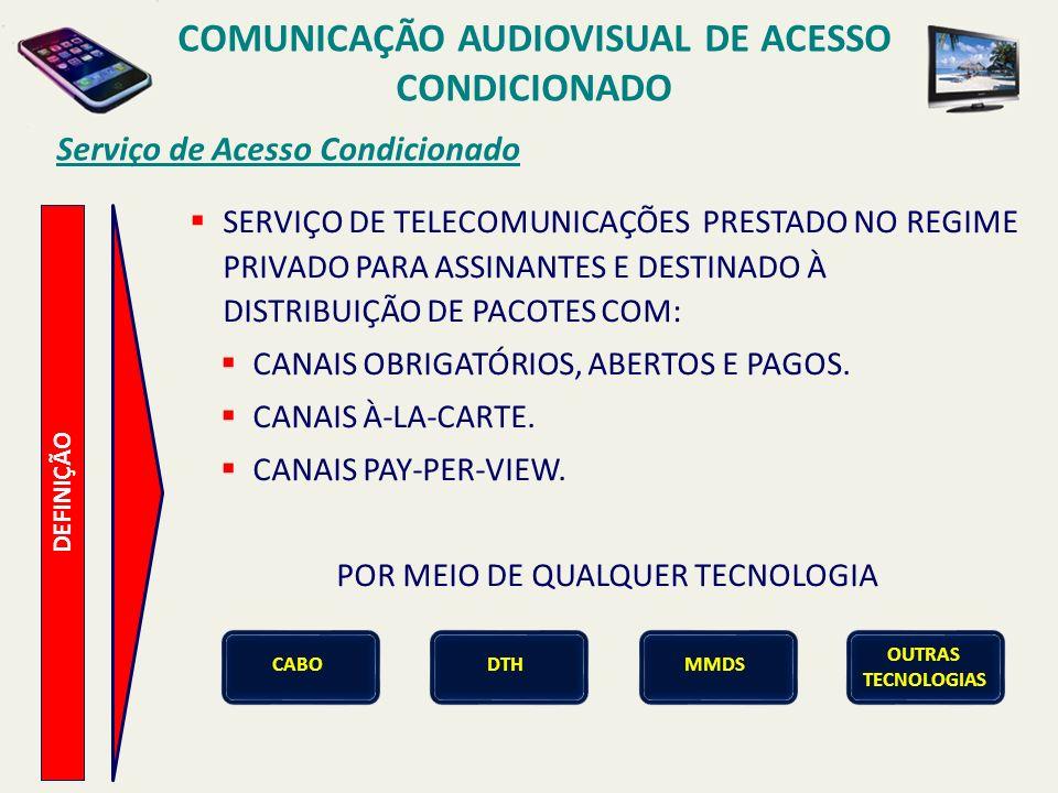 DEFINIÇÃO Serviço de Acesso Condicionado COMUNICAÇÃO AUDIOVISUAL DE ACESSO CONDICIONADO SERVIÇO DE TELECOMUNICAÇÕES PRESTADO NO REGIME PRIVADO PARA AS