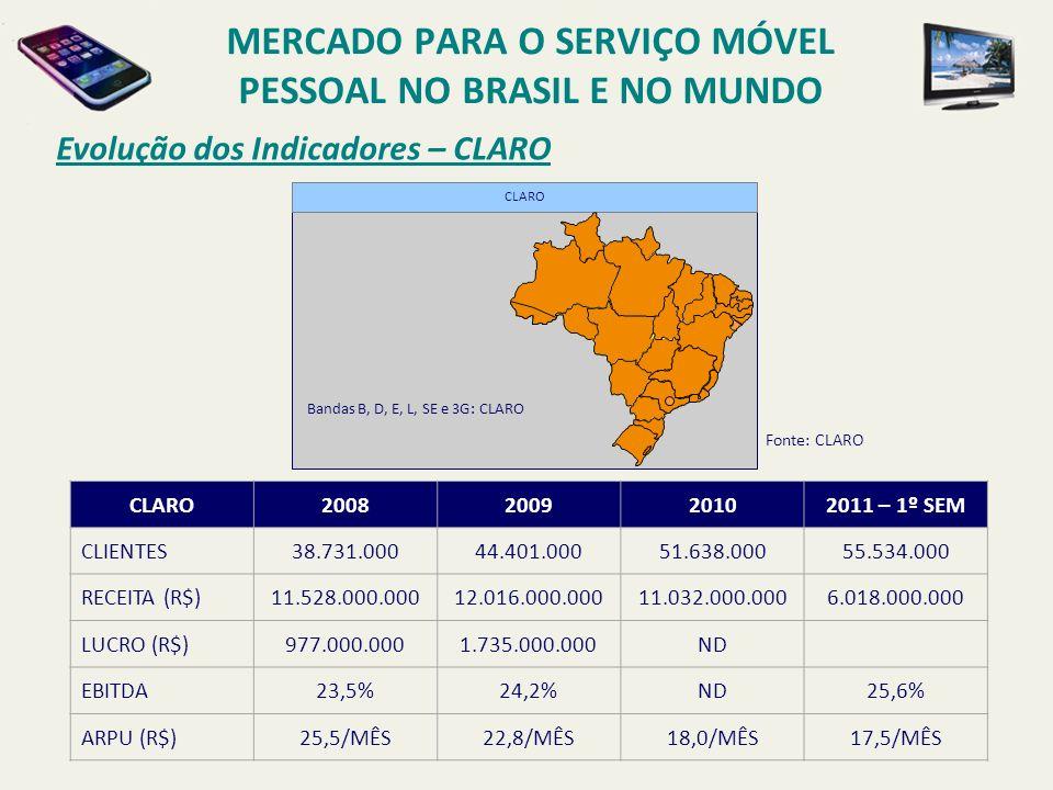 Evolução dos Indicadores – CLARO CLARO2008200920102011 – 1º SEM CLIENTES38.731.00044.401.00051.638.00055.534.000 RECEITA (R$)11.528.000.00012.016.000.