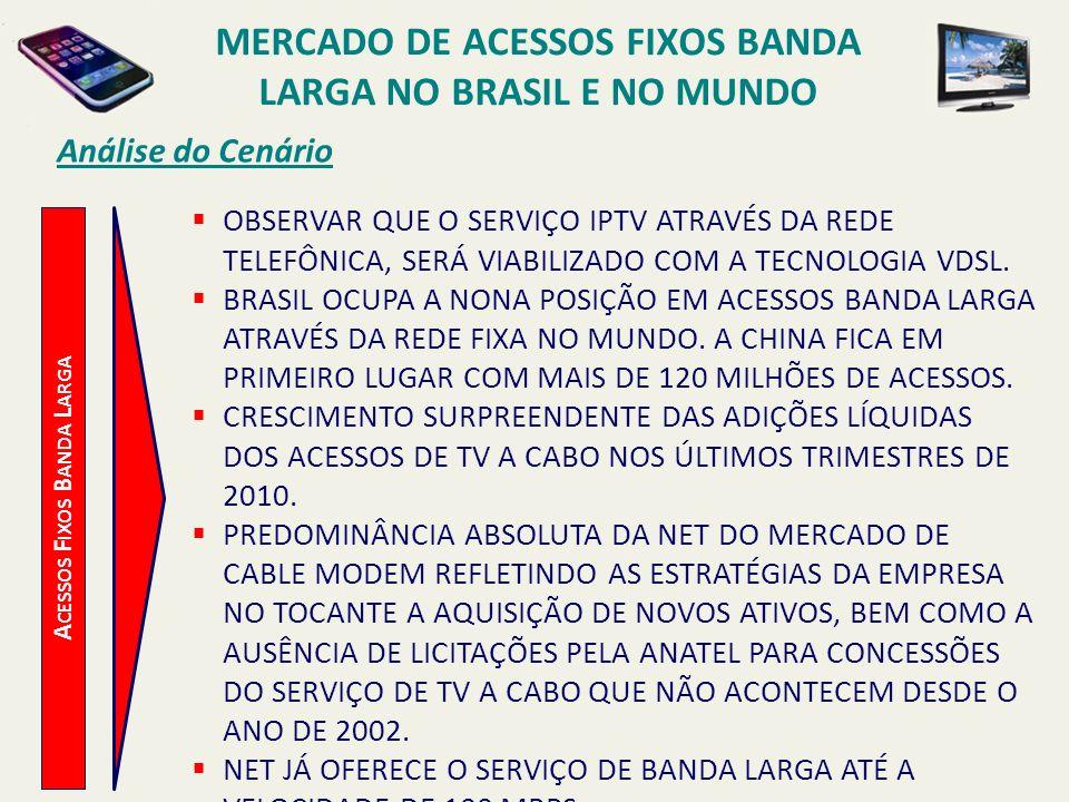 Análise do Cenário A CESSOS F IXOS B ANDA L ARGA OBSERVAR QUE O SERVIÇO IPTV ATRAVÉS DA REDE TELEFÔNICA, SERÁ VIABILIZADO COM A TECNOLOGIA VDSL. BRASI