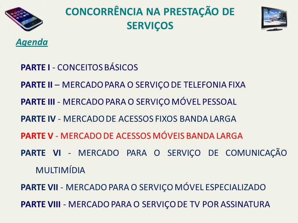 Agenda CONCORRÊNCIA NA PRESTAÇÃO DE SERVIÇOS PARTE I - CONCEITOS BÁSICOS PARTE II – MERCADO PARA O SERVIÇO DE TELEFONIA FIXA PARTE III - MERCADO PARA