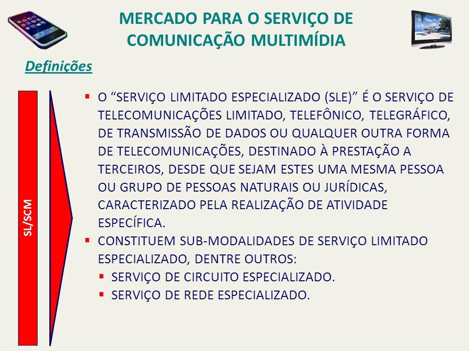 Definições SL/SCM O SERVIÇO LIMITADO ESPECIALIZADO (SLE) É O SERVIÇO DE TELECOMUNICAÇÕES LIMITADO, TELEFÔNICO, TELEGRÁFICO, DE TRANSMISSÃO DE DADOS OU