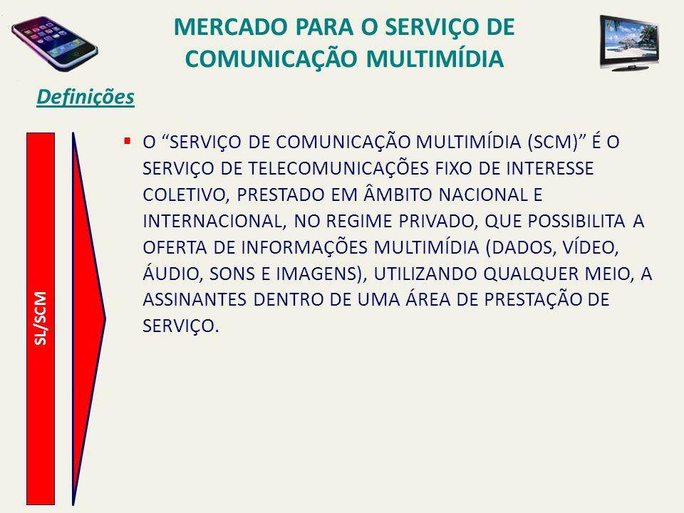 Definições SL/SCM O SERVIÇO DE COMUNICAÇÃO MULTIMÍDIA (SCM) É O SERVIÇO DE TELECOMUNICAÇÕES FIXO DE INTERESSE COLETIVO, PRESTADO EM ÂMBITO NACIONAL E