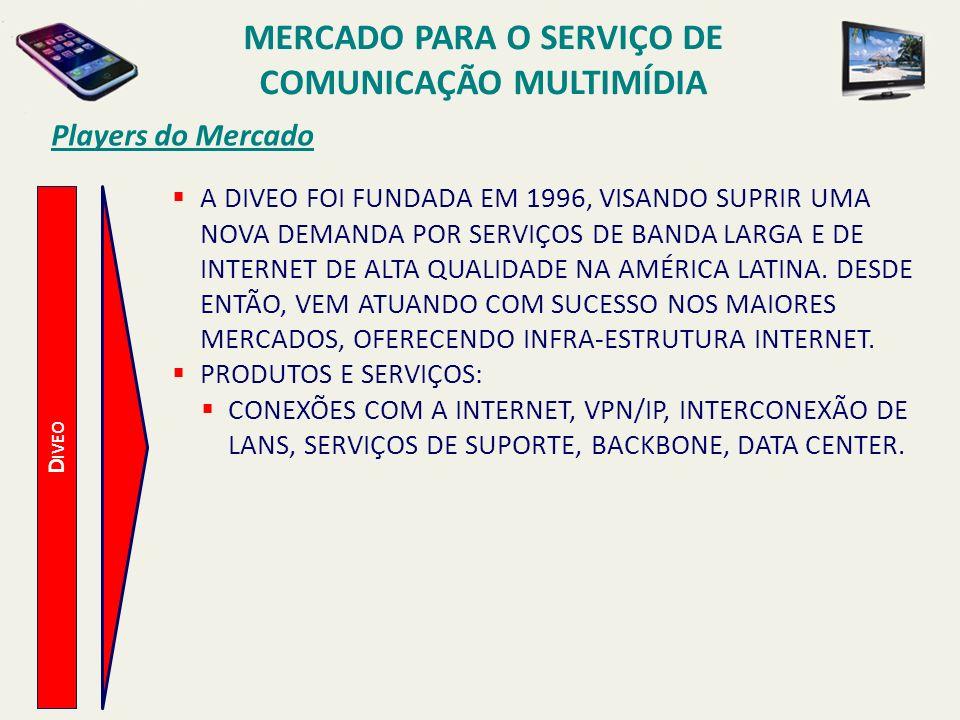 Players do Mercado D IVEO A DIVEO FOI FUNDADA EM 1996, VISANDO SUPRIR UMA NOVA DEMANDA POR SERVIÇOS DE BANDA LARGA E DE INTERNET DE ALTA QUALIDADE NA