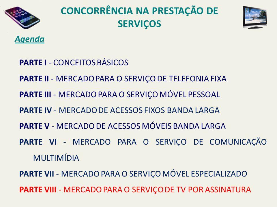 Agenda PARTE I - CONCEITOS BÁSICOS PARTE II - MERCADO PARA O SERVIÇO DE TELEFONIA FIXA PARTE III - MERCADO PARA O SERVIÇO MÓVEL PESSOAL PARTE IV - MER