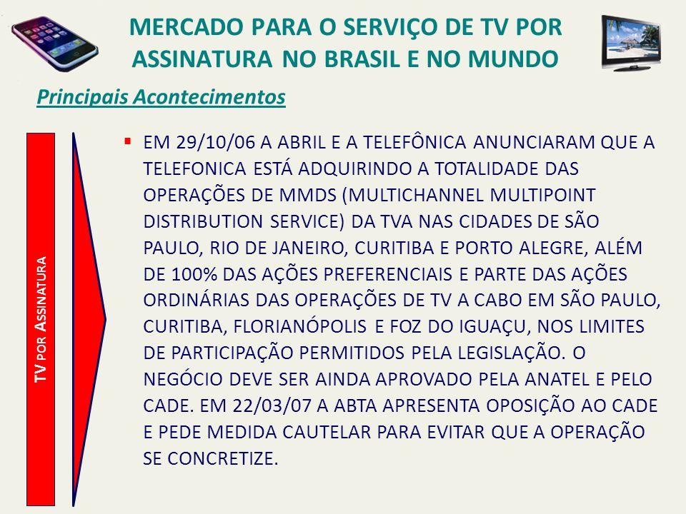 Principais Acontecimentos TV POR A SSINATURA EM 29/10/06 A ABRIL E A TELEFÔNICA ANUNCIARAM QUE A TELEFONICA ESTÁ ADQUIRINDO A TOTALIDADE DAS OPERAÇÕES