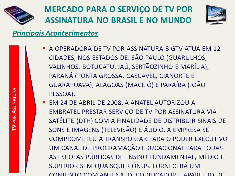 Principais Acontecimentos TV POR A SSINATURA A OPERADORA DE TV POR ASSINATURA BIGTV ATUA EM 12 CIDADES, NOS ESTADOS DE: SÃO PAULO (GUARULHOS, VALINHOS
