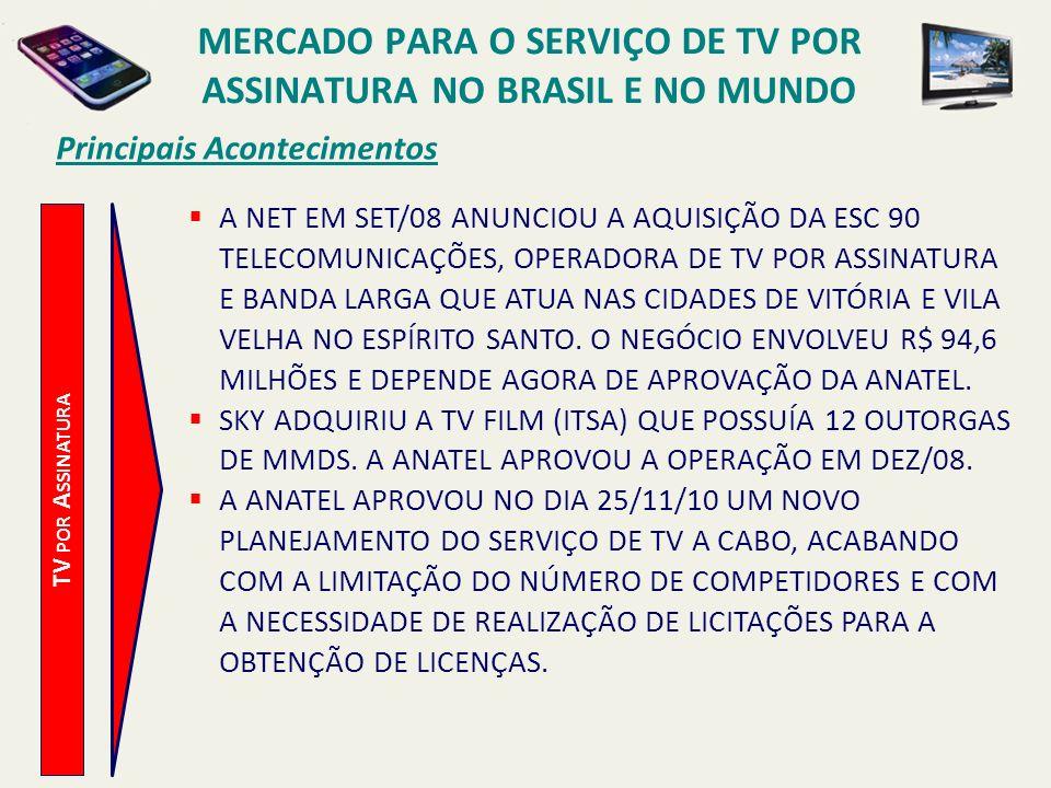 Principais Acontecimentos TV POR A SSINATURA A NET EM SET/08 ANUNCIOU A AQUISIÇÃO DA ESC 90 TELECOMUNICAÇÕES, OPERADORA DE TV POR ASSINATURA E BANDA L