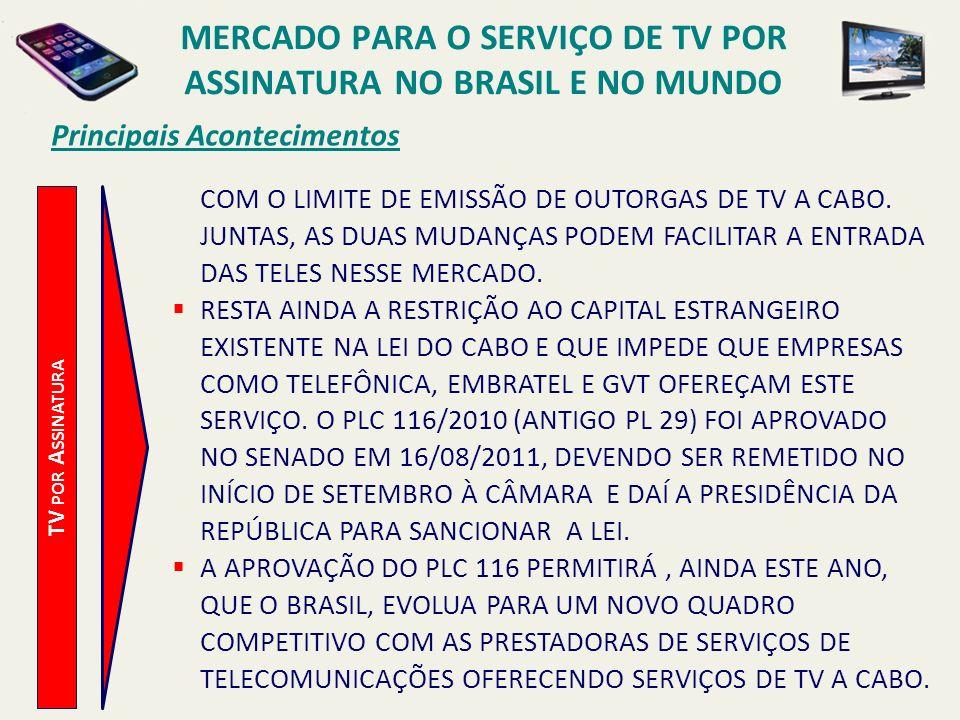 Principais Acontecimentos TV POR A SSINATURA COM O LIMITE DE EMISSÃO DE OUTORGAS DE TV A CABO. JUNTAS, AS DUAS MUDANÇAS PODEM FACILITAR A ENTRADA DAS