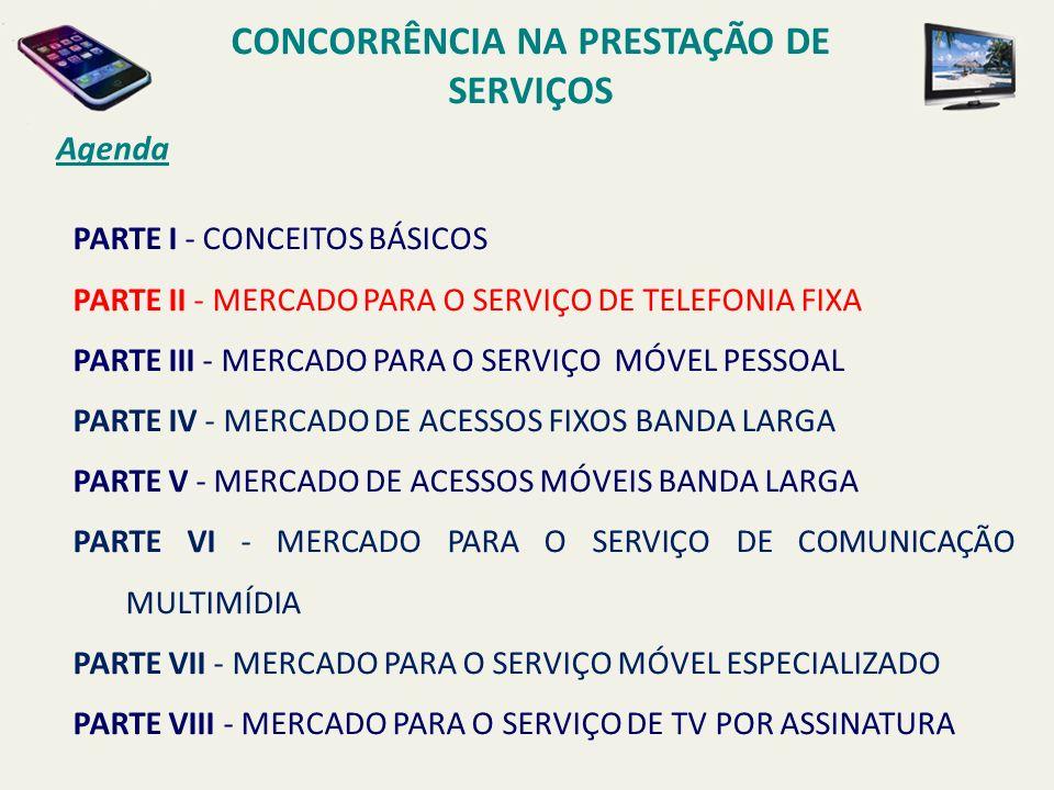 PARTE I - CONCEITOS BÁSICOS PARTE II - MERCADO PARA O SERVIÇO DE TELEFONIA FIXA PARTE III - MERCADO PARA O SERVIÇO MÓVEL PESSOAL PARTE IV - MERCADO DE