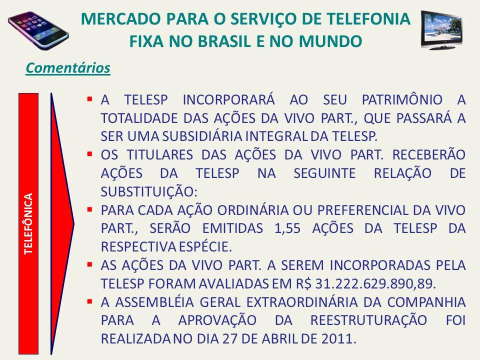 TELEFÔNICA Comentários A TELESP INCORPORARÁ AO SEU PATRIMÔNIO A TOTALIDADE DAS AÇÕES DA VIVO PART., QUE PASSARÁ A SER UMA SUBSIDIÁRIA INTEGRAL DA TELE